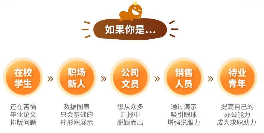 郑州ppt培训机构ppt企业定制培训班