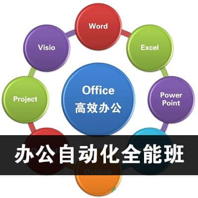 郑州办公软件培训班哪家好?「如何选择」