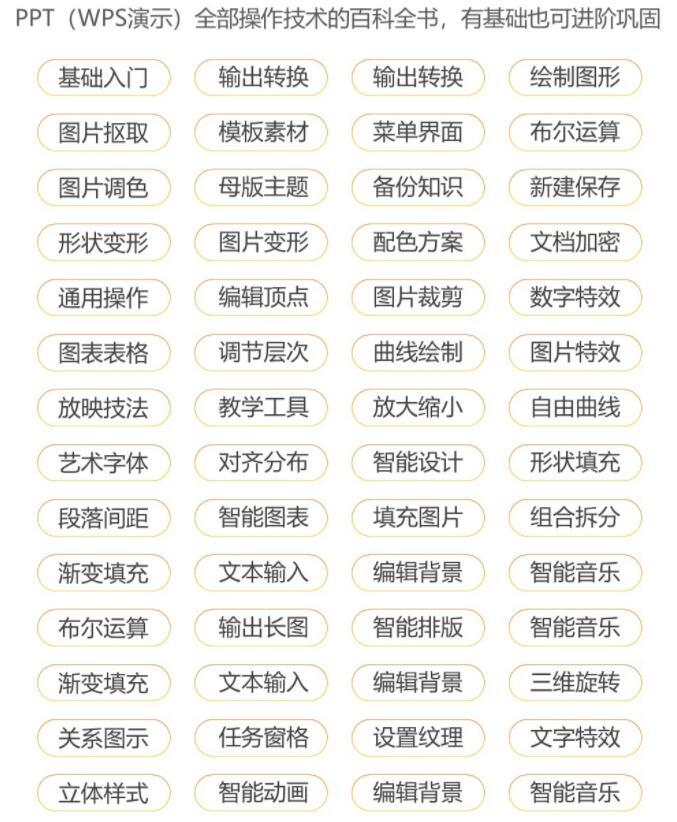 郑州PPT制作培训幻灯片速成学习班