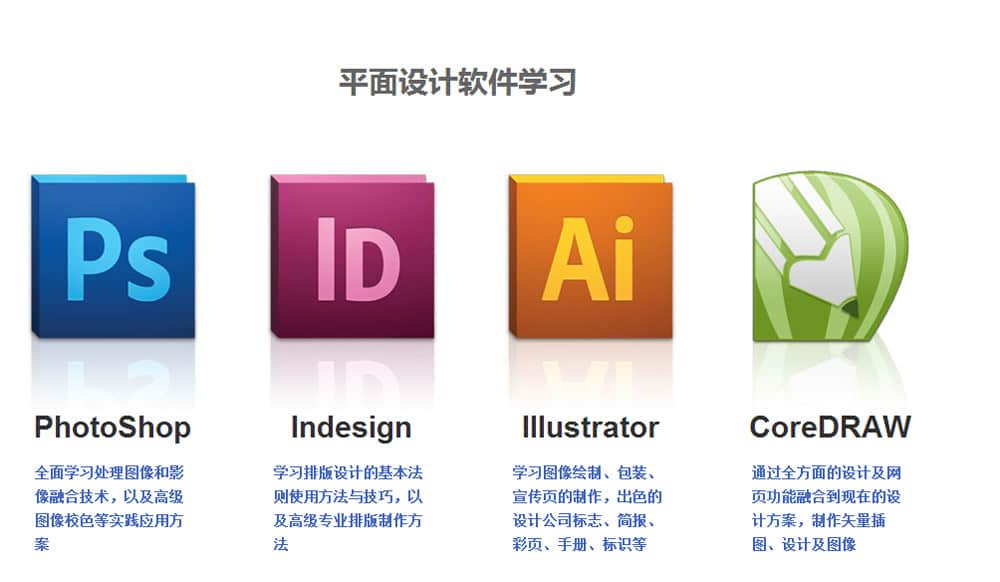 学习平面设计该从什么地方下手