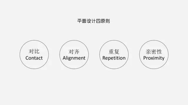 平面设计中的基本原则有哪些