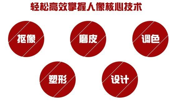 郑州PS影楼后期摄影修图培训班哪里有?