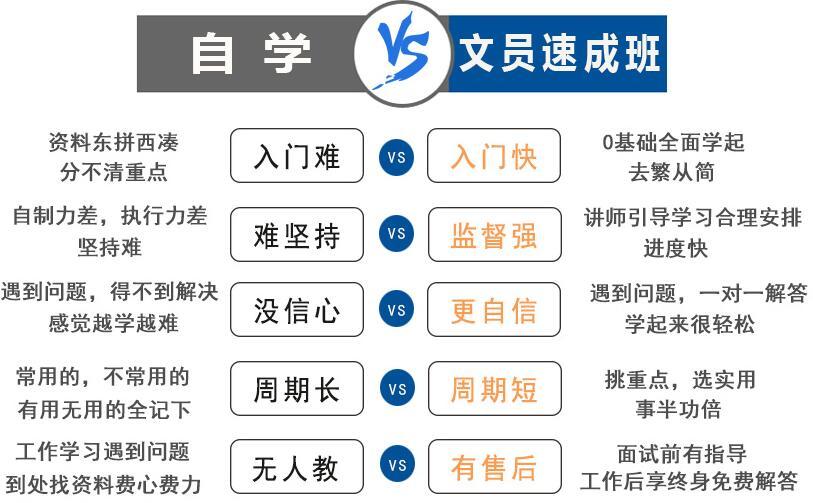 郑州金水区附近哪里有办公文员培训班?