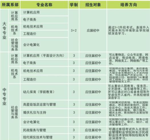 郑州有什么比较好的公办中专学校「排名前十」