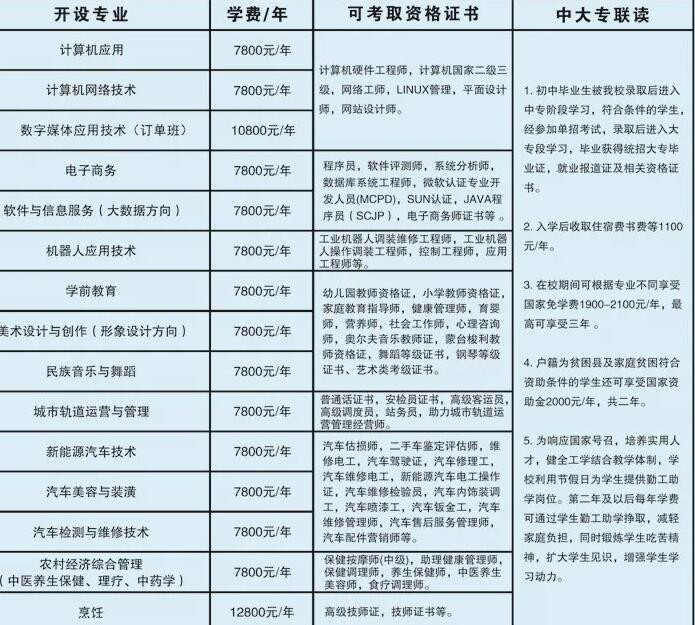 郑州软件应用中专怎么样?是公办还是民办