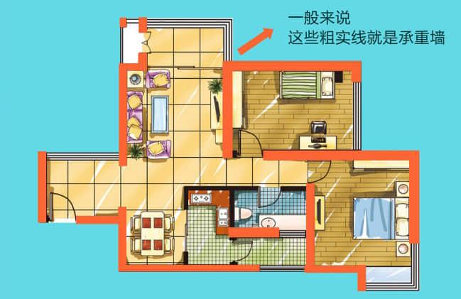 室内装修中如何辨别是不是承重墙